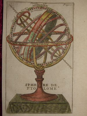 Sphere Compass Ptolemy Copper Map 1710